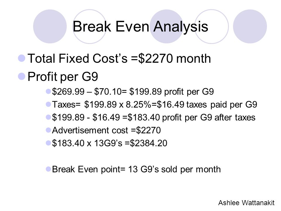 Break Even Analysis Total Fixed Cost's =$2270 month Profit per G9 $269.99 – $70.10= $199.89 profit per G9 Taxes= $199.89 x 8.25%=$16.49 taxes paid per G9 $199.89 - $16.49 =$183.40 profit per G9 after taxes Advertisement cost =$2270 $183.40 x 13G9's =$2384.20 Break Even point= 13 G9's sold per month Ashlee Wattanakit