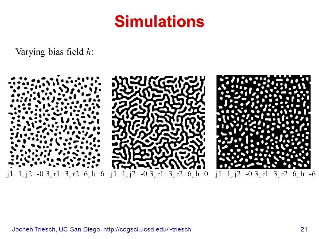 Jochen Triesch, UC San Diego, http://cogsci.ucsd.edu/~triesch 21 j1=1, j2=-0.3, r1=3, r2=6, h=6j1=1, j2=-0.3, r1=3, r2=6, h=-6j1=1, j2=-0.3, r1=3, r2=6, h=0 Simulations Varying bias field h: