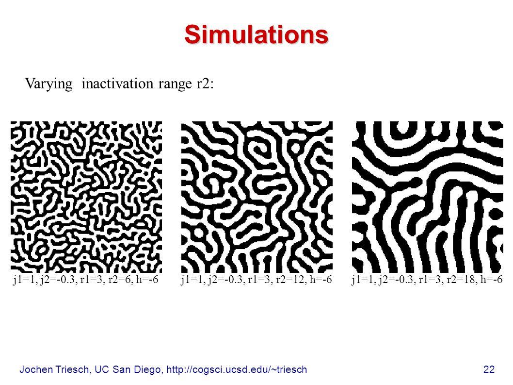 Jochen Triesch, UC San Diego, http://cogsci.ucsd.edu/~triesch 22 j1=1, j2=-0.3, r1=3, r2=18, h=-6 Simulations Varying inactivation range r2: j1=1, j2=-0.3, r1=3, r2=12, h=-6j1=1, j2=-0.3, r1=3, r2=6, h=-6