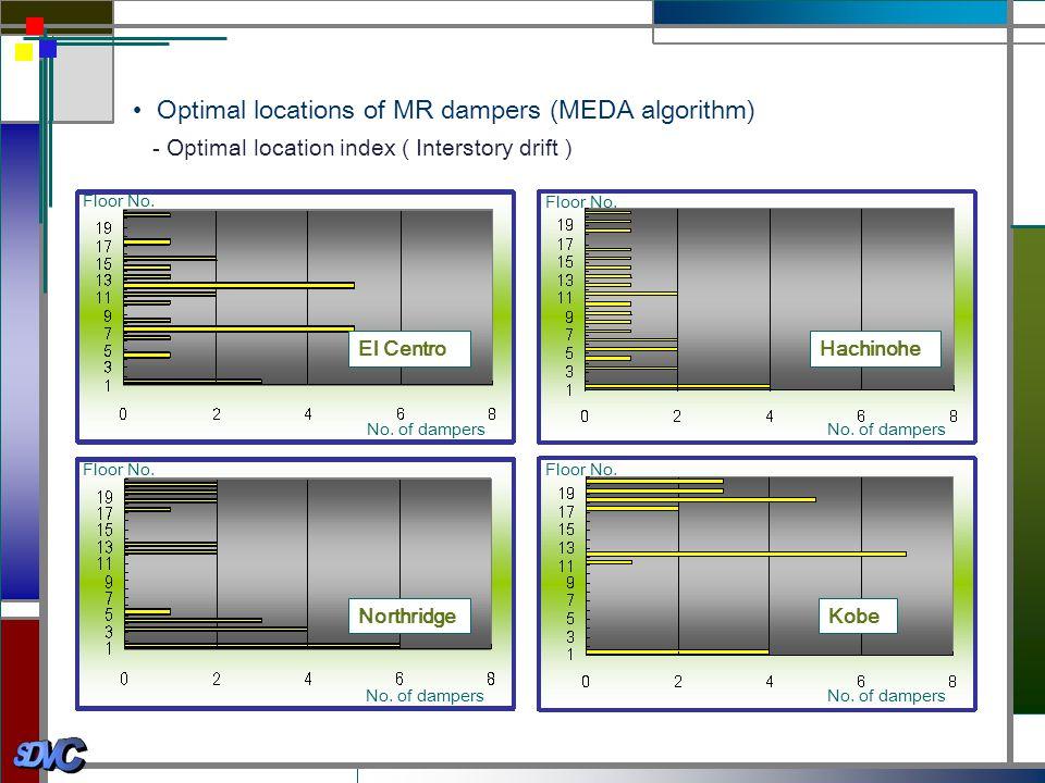 Optimal locations of MR dampers (MEDA algorithm) - Optimal location index ( Interstory drift ) El Centro No. of dampers Floor No. Northridge No. of da