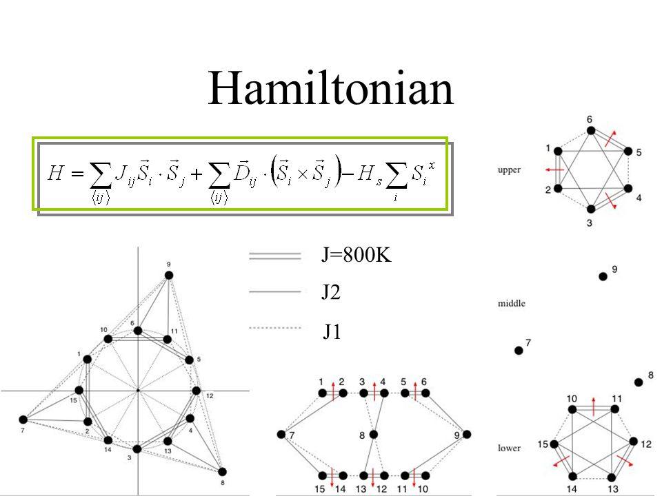 Hamiltonian J=800K J2 J1