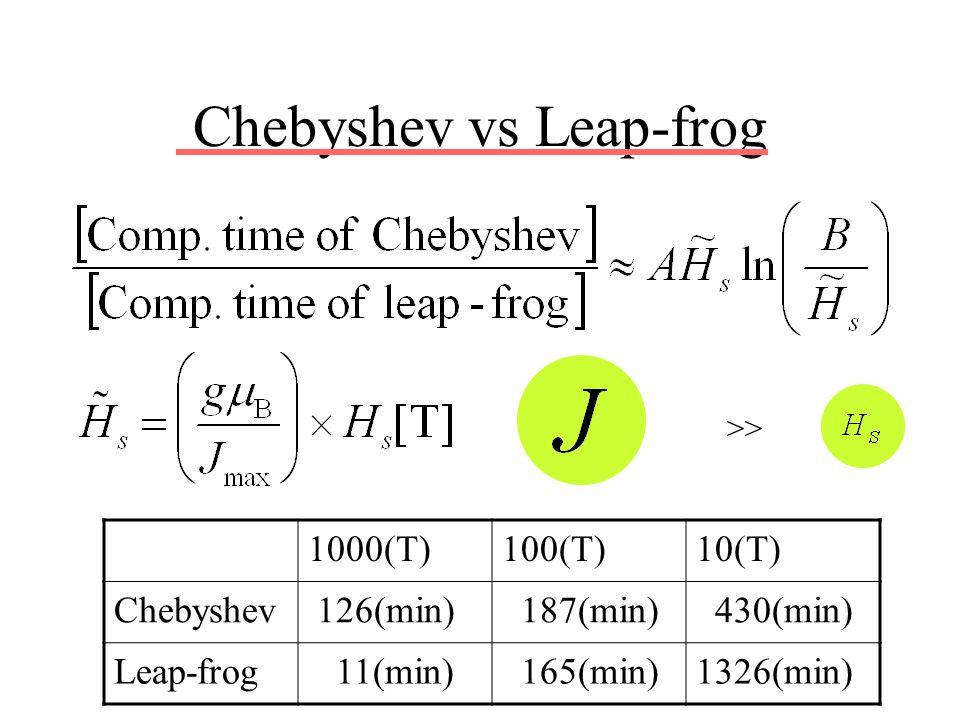 Chebyshev vs Leap-frog >> 1000(T)100(T)10(T) Chebyshev 126(min) 187(min) 430(min) Leap-frog 11(min) 165(min)1326(min)