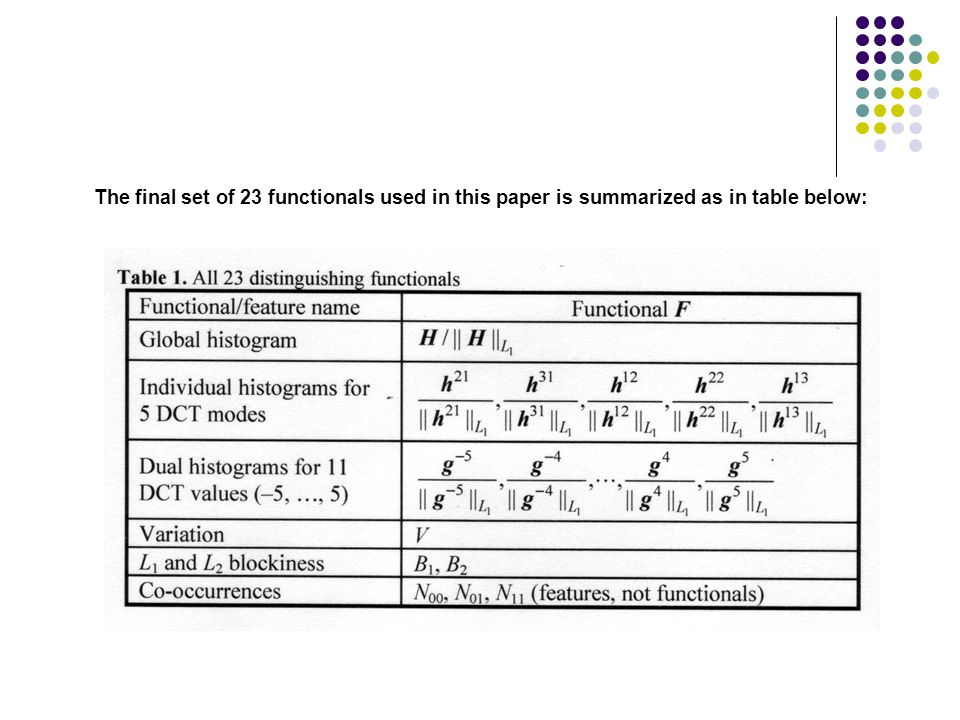 The final set of 23 functionals used in this paper is summarized as in table below: