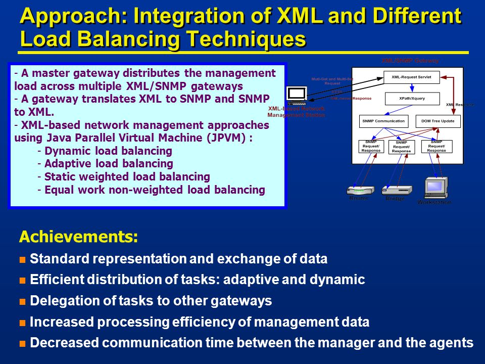 - A master gateway distributes the management load across multiple XML/SNMP gateways - A gateway translates XML to SNMP and SNMP to XML.