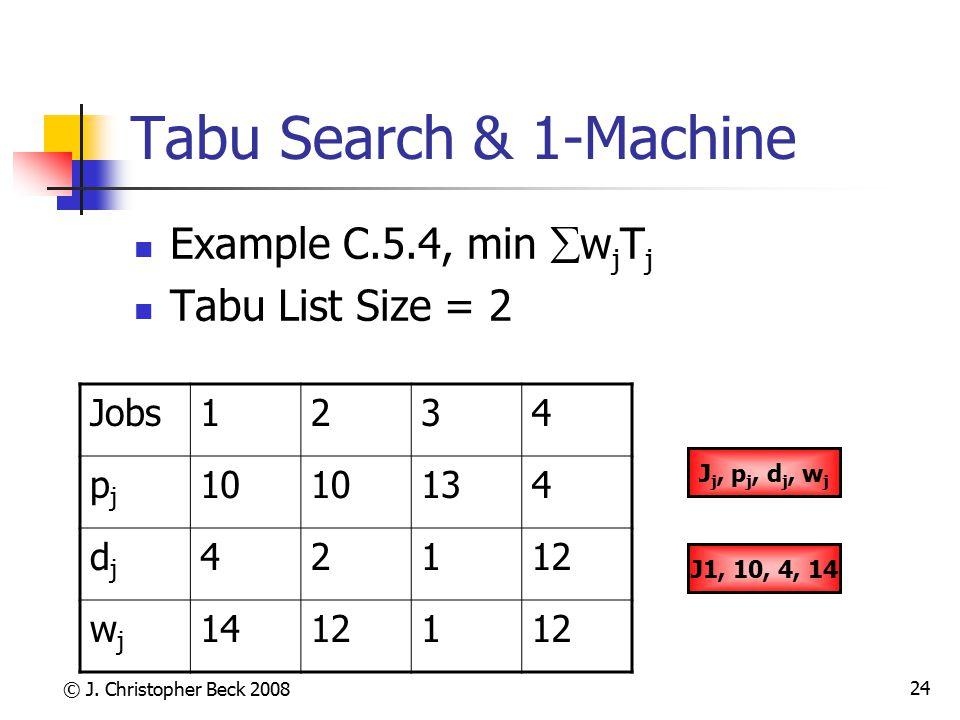 © J. Christopher Beck 2008 24 Tabu Search & 1-Machine Example C.5.4, min  w j T j Tabu List Size = 2 Jobs1234 pjpj 10 134 djdj 42112 wjwj 14121 J j,