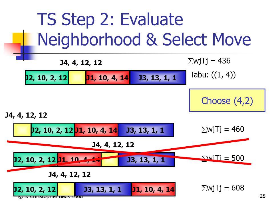 © J. Christopher Beck 2008 28 TS Step 2: Evaluate Neighborhood & Select Move J4, 4, 12, 12 J3, 13, 1, 1J1, 10, 4, 14J2, 10, 2, 12 J4, 4, 12, 12  wjTj
