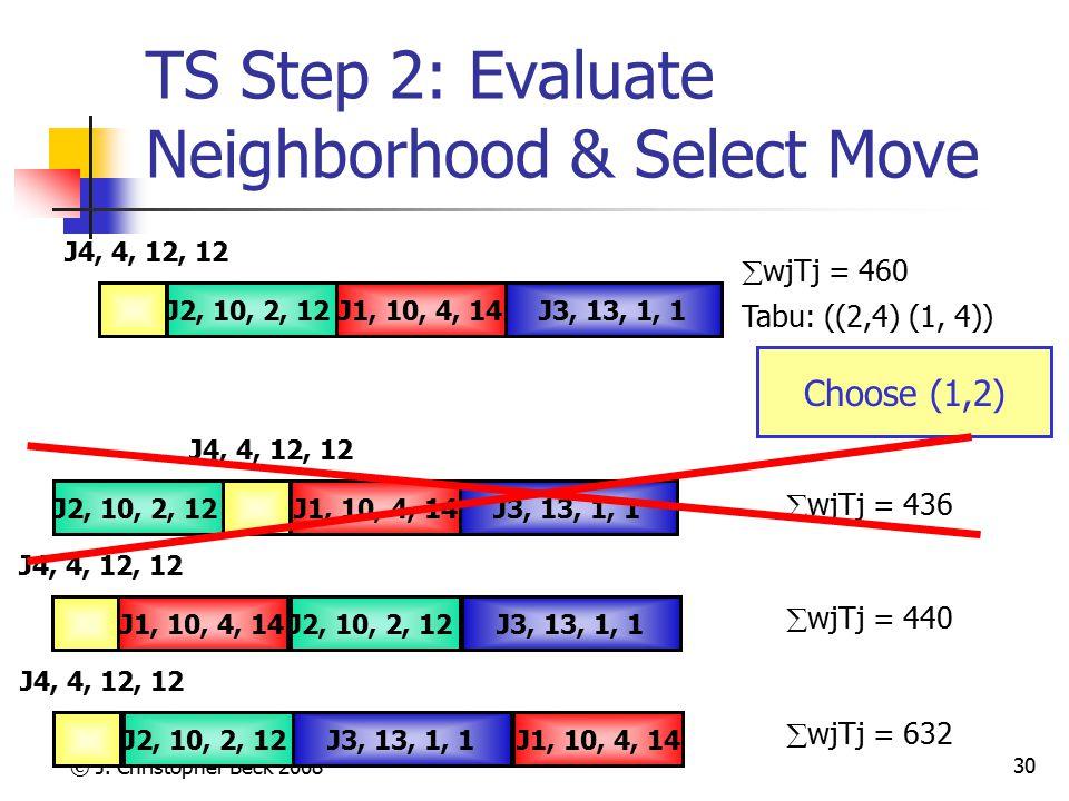 © J. Christopher Beck 2008 30 TS Step 2: Evaluate Neighborhood & Select Move J4, 4, 12, 12 J3, 13, 1, 1J1, 10, 4, 14J2, 10, 2, 12 J4, 4, 12, 12  wjTj