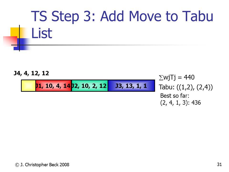 © J. Christopher Beck 2008 31 TS Step 3: Add Move to Tabu List Tabu: ((1,2), (2,4)) J3, 13, 1, 1J1, 10, 4, 14J2, 10, 2, 12 J4, 4, 12, 12  wjTj = 440