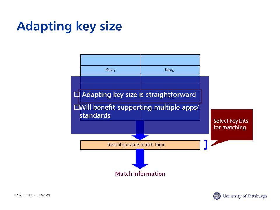 Feb. 6 '07 – CCW-21 Adapting key size Key i1 Reconfigurable match logic Key i2 Key j2 Key j1 Key i3 Key j3 Match information Key i1 Key i2 Key j2 Key