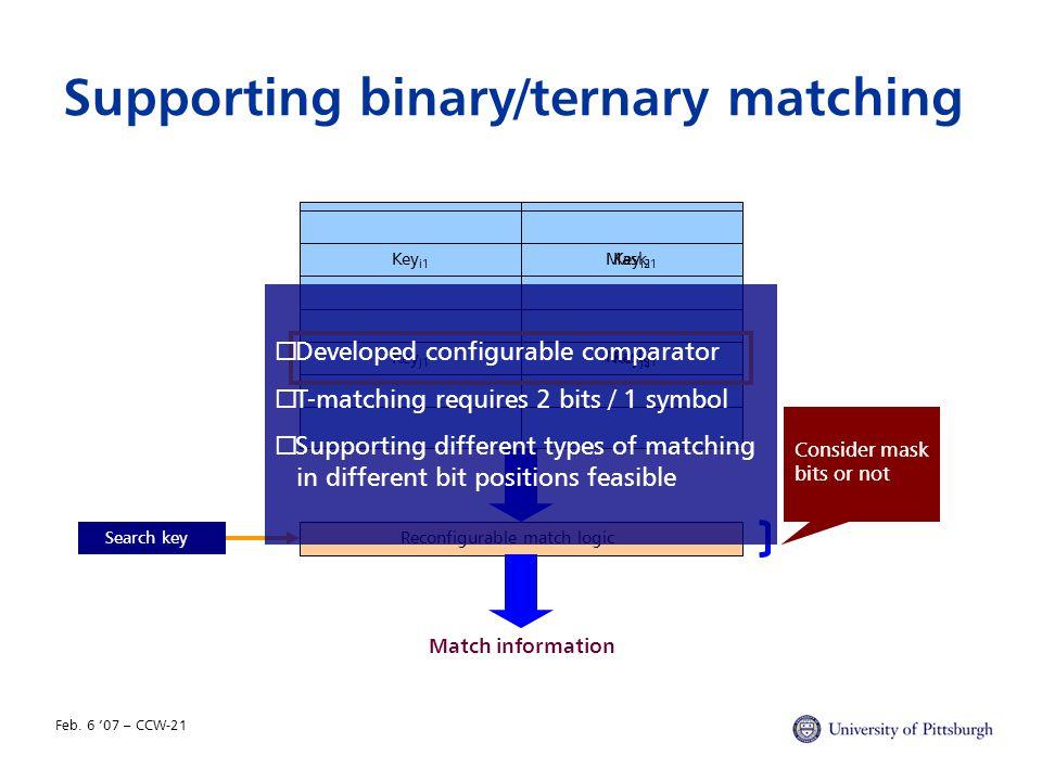Feb. 6 '07 – CCW-21 Supporting binary/ternary matching Reconfigurable match logic Match information Key i1 Key i2 Key j2 Key j1 Search key Mask j1 Mas