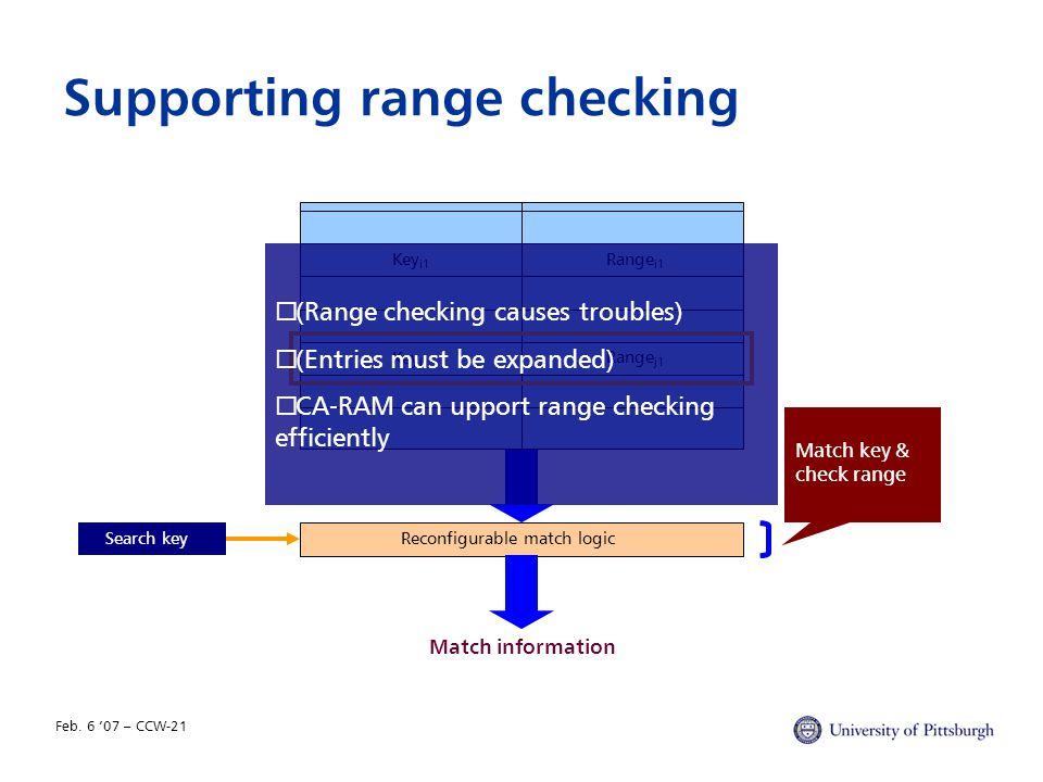 Feb. 6 '07 – CCW-21 Supporting range checking Reconfigurable match logic Match information Key i1 Range i1 Range j1 Key j1 Search key  (Range checkin
