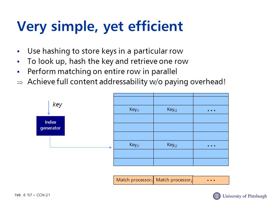 Feb. 6 '07 – CCW-21 Very simple, yet efficient  Use hashing to store keys in a particular row  To look up, hash the key and retrieve one row  Perfo