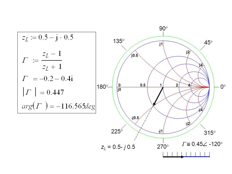 -j2 -j4 -j1 -j0.5 j0.5 j1 j4 j2 j0 0 0.5 1 2 4 z L = 0.5- j 0.5   0.45  -120  45  0  135  90  180  225  270  315 