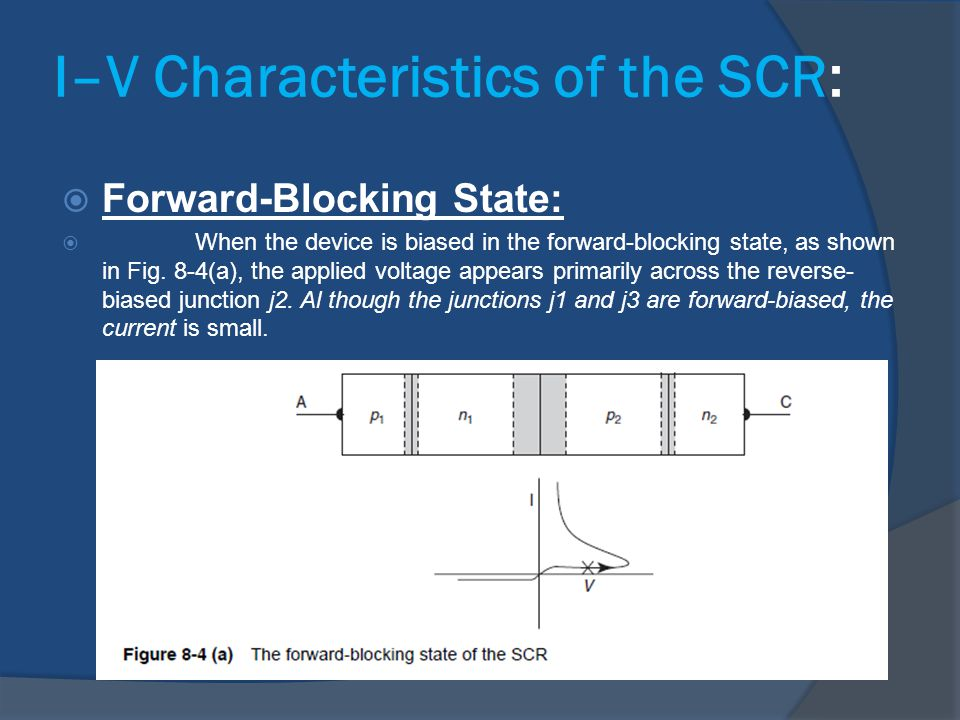 I–V Characteristics of the SCR:  Forward-Blocking State:  When the device is biased in the forward-blocking state, as shown in Fig. 8-4(a), the appl
