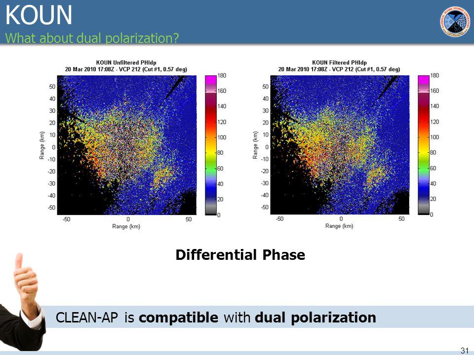 KOUN What about dual polarization.