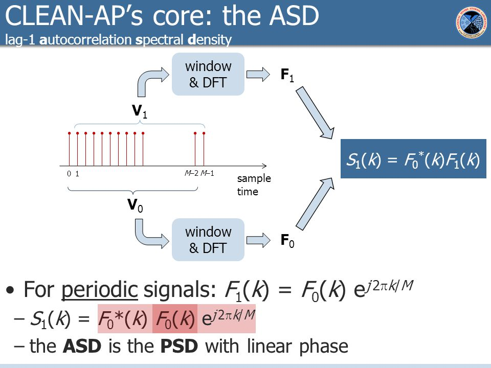 CLEAN-AP's core: the ASD lag-1 autocorrelation spectral density For periodic signals: F 1 (k) = F 0 (k) e j2  k/M –S 1 (k) = F 0 *(k) F 0 (k) e j2  k/M =S (k) e j2  k/M –the ASD is the PSD with linear phase sample time 10 M2M2M1M1 V0V0 V1V1 window & DFT F1F1 F0F0 S 1 (k) = F 0 * (k)F 1 (k)