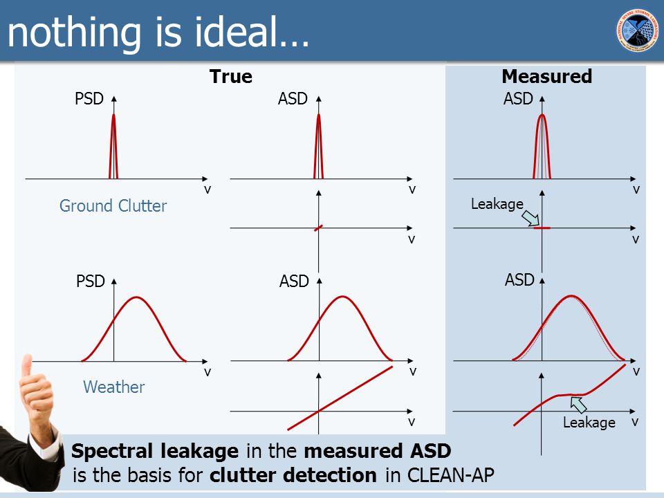 MeasuredTrue v v ASD v v v PSD Ground Clutter v PSD Weather v v ASD v v Leakage nothing is ideal… Spectral leakage in the measured ASD is the basis for clutter detection in CLEAN-AP