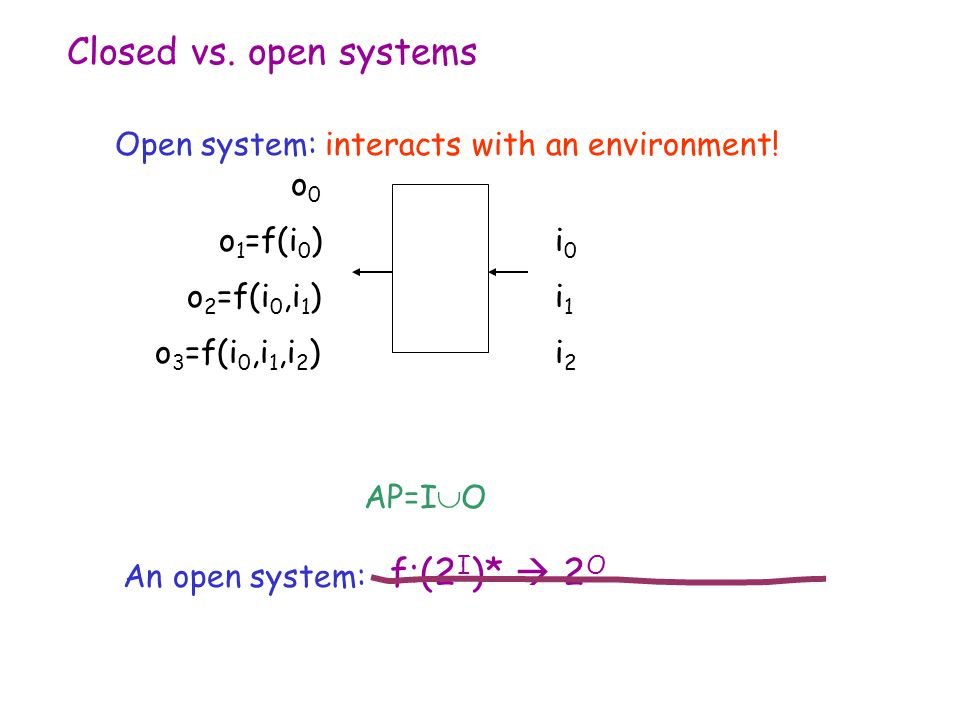Closed vs. open systems Open system: interacts with an environment! o0o0 o 1 =f(i 0 ) o 2 =f(i 0,i 1 ) o 3 =f(i 0,i 1,i 2 )i2i2 i1i1 i0i0 An open syst