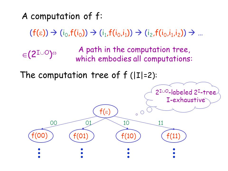 f(  ) f(01) f(00) f(10)f(11) 00 01 10 11 The computation tree of f (|I|=2): 2 I  O -labeled 2 I -tree I-exhaustive A computation of f: (f(  ))  (i 0,f(i 0 ))  (i 1,f(i 0,i 1 ))  (i 2,f(i 0,i 1,i 2 ))  … A path in the computation tree, which embodies all computations:  (2 I  O ) 