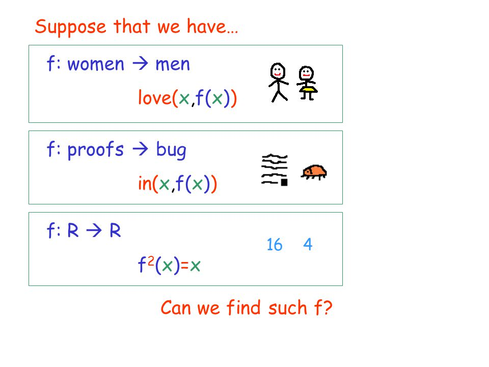 f: women  men love(x,f(x)) f: proofs  bug in(x,f(x)) f: R  R f 2 (x)=x 16 4 Suppose that we have… Can we find such f?