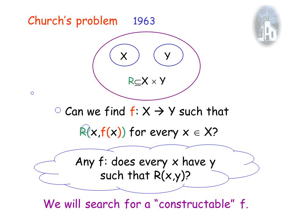 Church's problem 1963 Any f: does every x have y such that R(x,y).