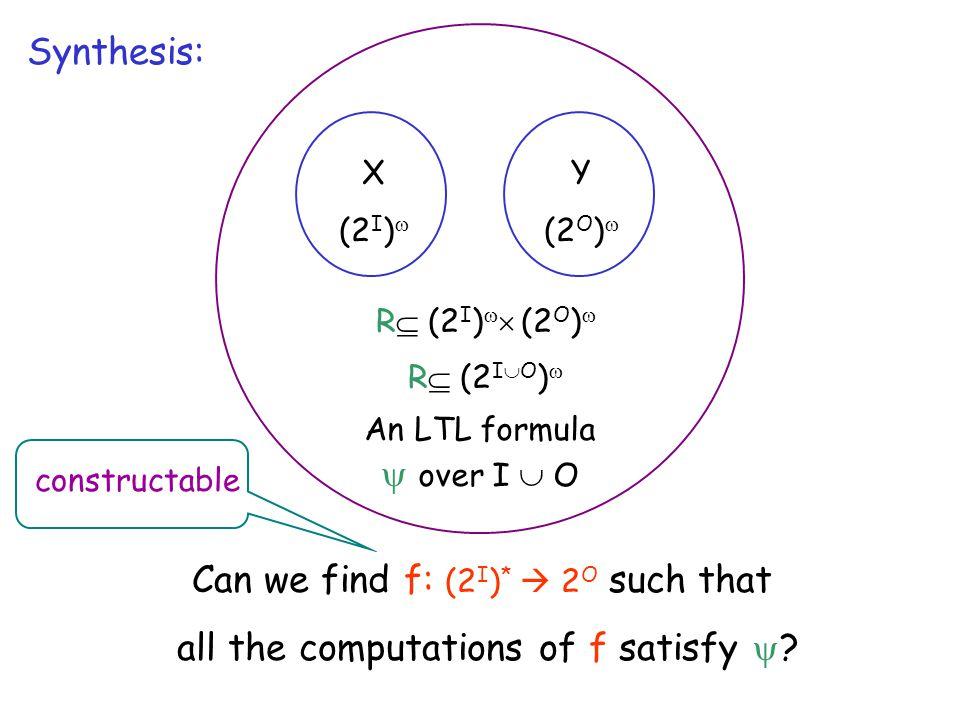 X (2 I )  R  (2 I )   (2 O )  Can we find f: (2 I )   (2 O )  such that R(x,f(x)) for every x  (2 I )  ? Y (2 O )  R  (2 I  O )  An LTL