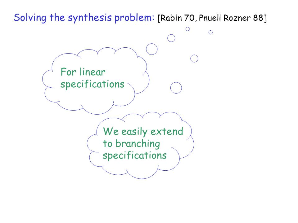 Solving the synthesis problem: [Rabin 70, Pnueli Rozner 88] For linear specifications We easily extend to branching specifications
