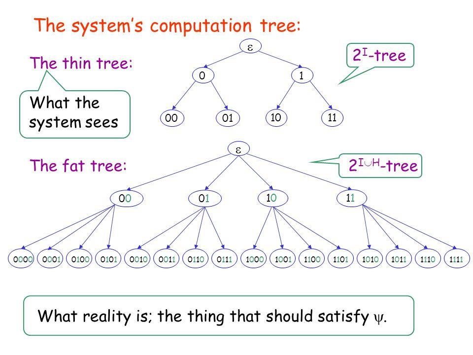 The system's computation tree:  0001 1011 01 The thin tree: 11111111 The fat tree: 00101 10101 10001000100110011100110011011101001000100011001101100
