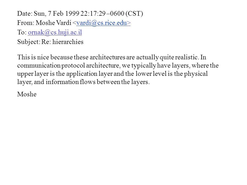 Date: Sun, 7 Feb 1999 22:17:29 –0600 (CST) From: Moshe Vardi vardi@cs.rice.edu To: ornak@cs.huji.ac.il Subject: Re: hierarchies This is nice because t