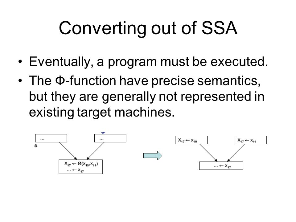 Converting out of SSA Eventually, a program must be executed. The Ф-function have precise semantics, but they are generally not represented in existin