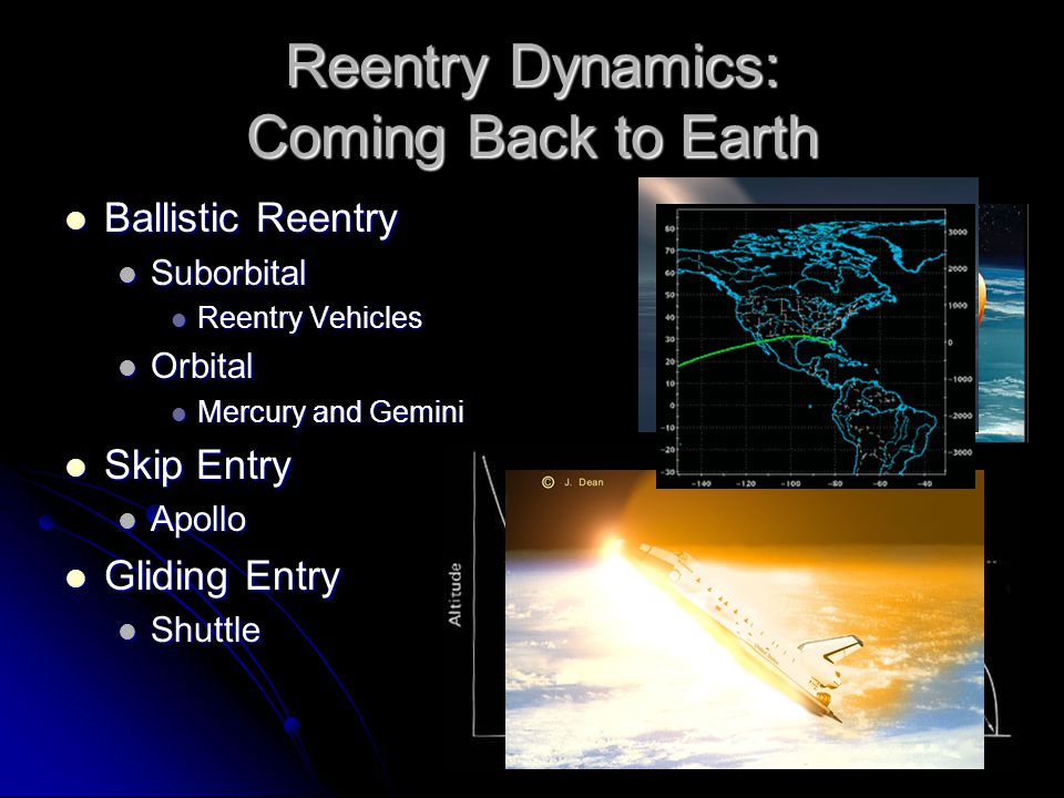 Reentry Dynamics: Coming Back to Earth Ballistic Reentry Ballistic Reentry Suborbital Suborbital Reentry Vehicles Reentry Vehicles Orbital Orbital Mercury and Gemini Mercury and Gemini Skip Entry Skip Entry Apollo Apollo Gliding Entry Gliding Entry Shuttle Shuttle