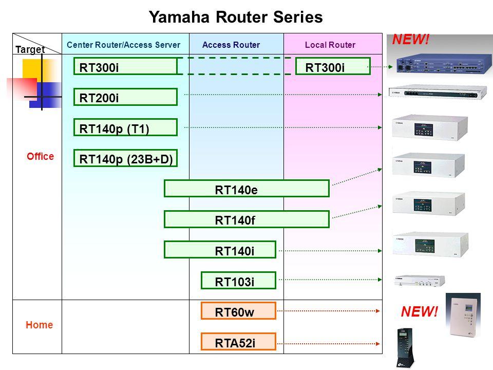 Center Router/Access ServerAccess RouterLocal Router Target Office Home RT200i RT300i RT140p (T1) RT140p (23B+D) RT140e RT140f RT140i RT103i RT60w RTA