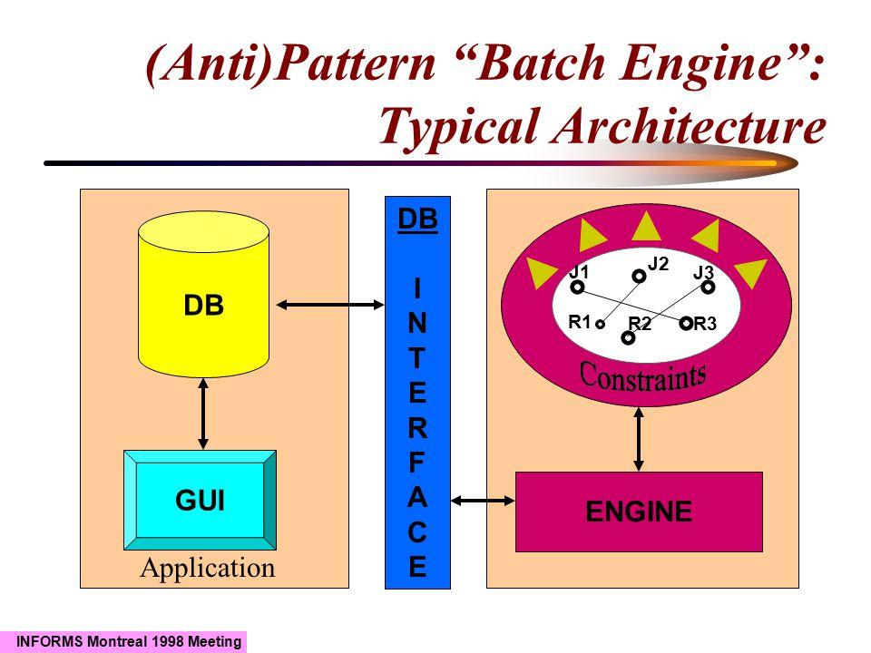 "INFORMS Montreal 1998 Meeting (Anti)Pattern ""Batch Engine"": Typical Architecture J1 J2 J3 R1 R2R3 ENGINE DB I N T E R F A C E DB GUI Application"