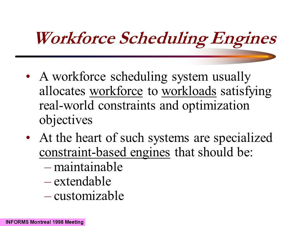 INFORMS Montreal 1998 Meeting Workforce Scheduling Engines A workforce scheduling system usually allocates workforce to workloads satisfying real-worl