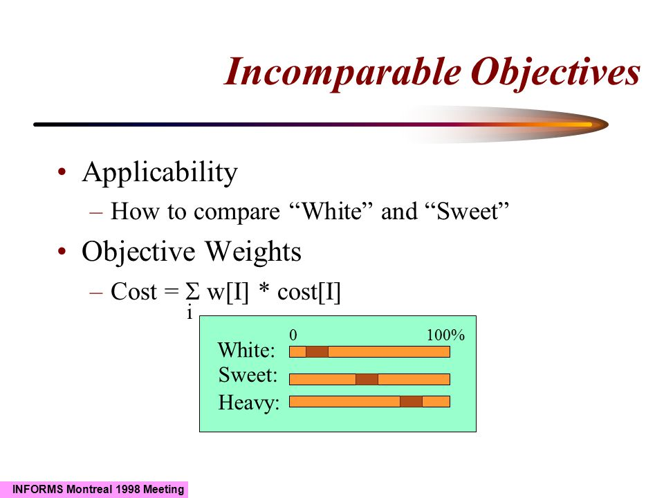 INFORMS Montreal 1998 Meeting Applicability –How to compare White and Sweet Objective Weights –Cost =  w[I] * cost[I] i Incomparable Objectives 0 100% White: Sweet: Heavy: