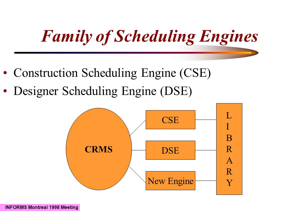 INFORMS Montreal 1998 Meeting Pattern Strategy : Sample Two strategies from LILCO engines: –Assign Resources to Jobs Select the next most important job Choose the cheapest resource for this job –Assign Jobs to Resources For the latest scheduled crew of resources find the most important job this crew can do next