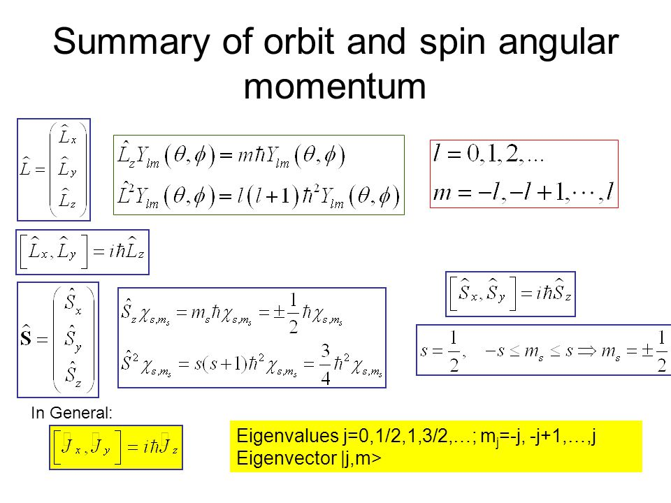 Angular momentum (3) Summary of orbit and spin angular momentum Matrix elements Combination of angular momentum Clebsch-Gordan coefficients and 3-j symbols Irreducible Tensor Operators