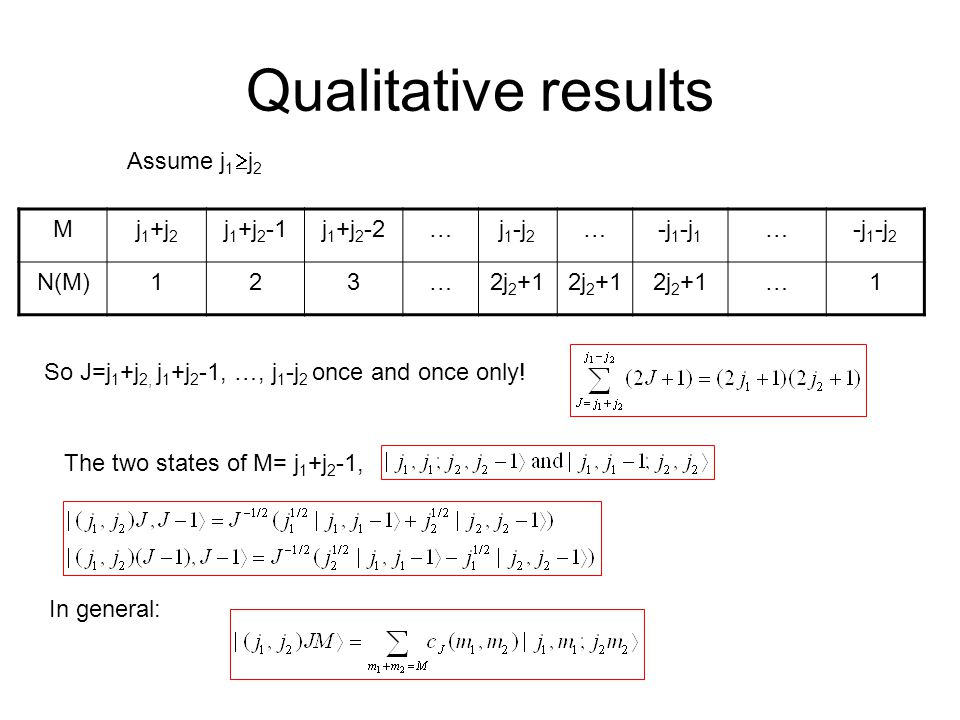 Qualitative results So we can denote Other partners for J=j 1 +j 2 can be generated using the action of J - and J +