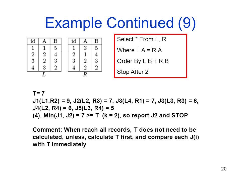 20 Example Continued (9) T= 7 J1(L1,R2) = 9, J2(L2, R3) = 7, J3(L4, R1) = 7, J3(L3, R3) = 6, J4(L2, R4) = 6, J5(L3, R4) = 5 (4).