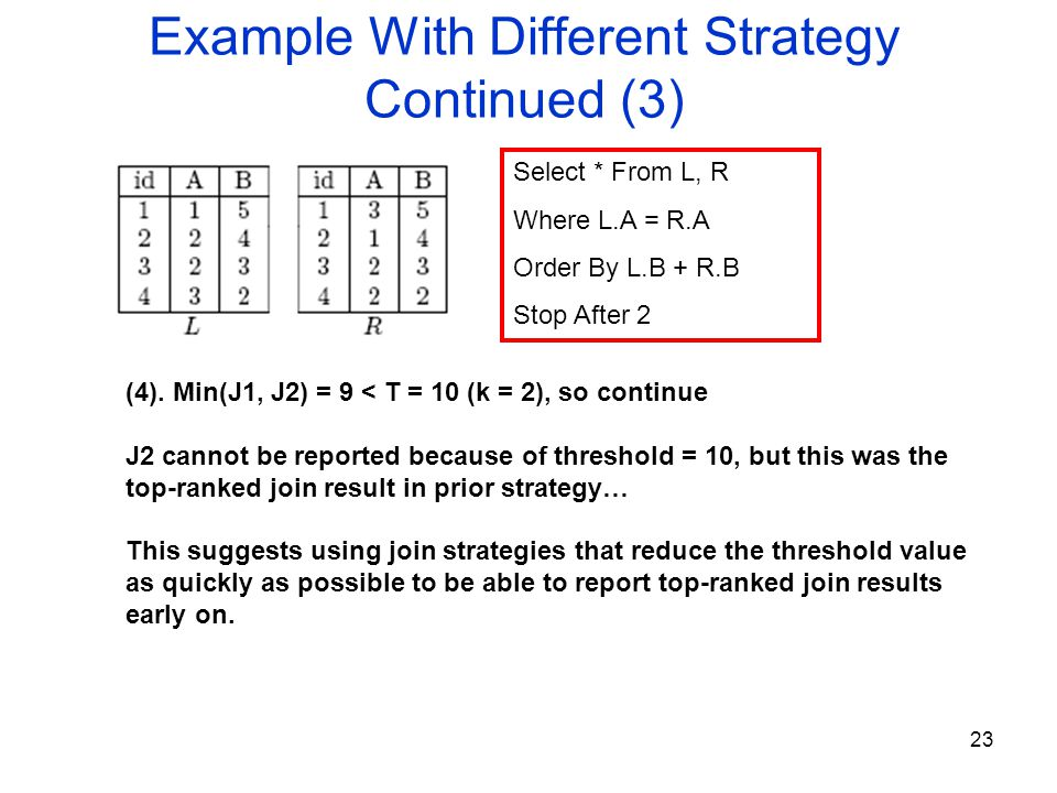 23 Example With Different Strategy Continued (3) Select * From L, R Where L.A = R.A Order By L.B + R.B Stop After 2 (4).