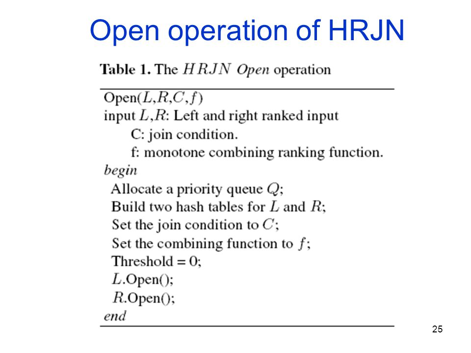 25 Open operation of HRJN