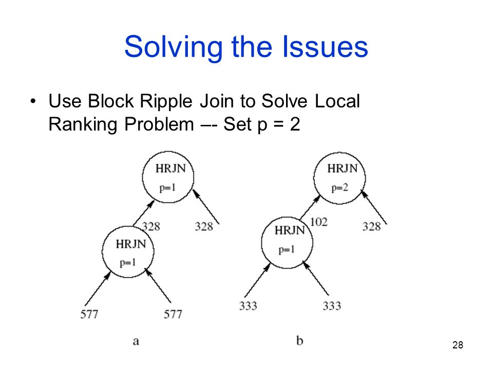 28 Solving the Issues Use Block Ripple Join to Solve Local Ranking Problem –- Set p = 2