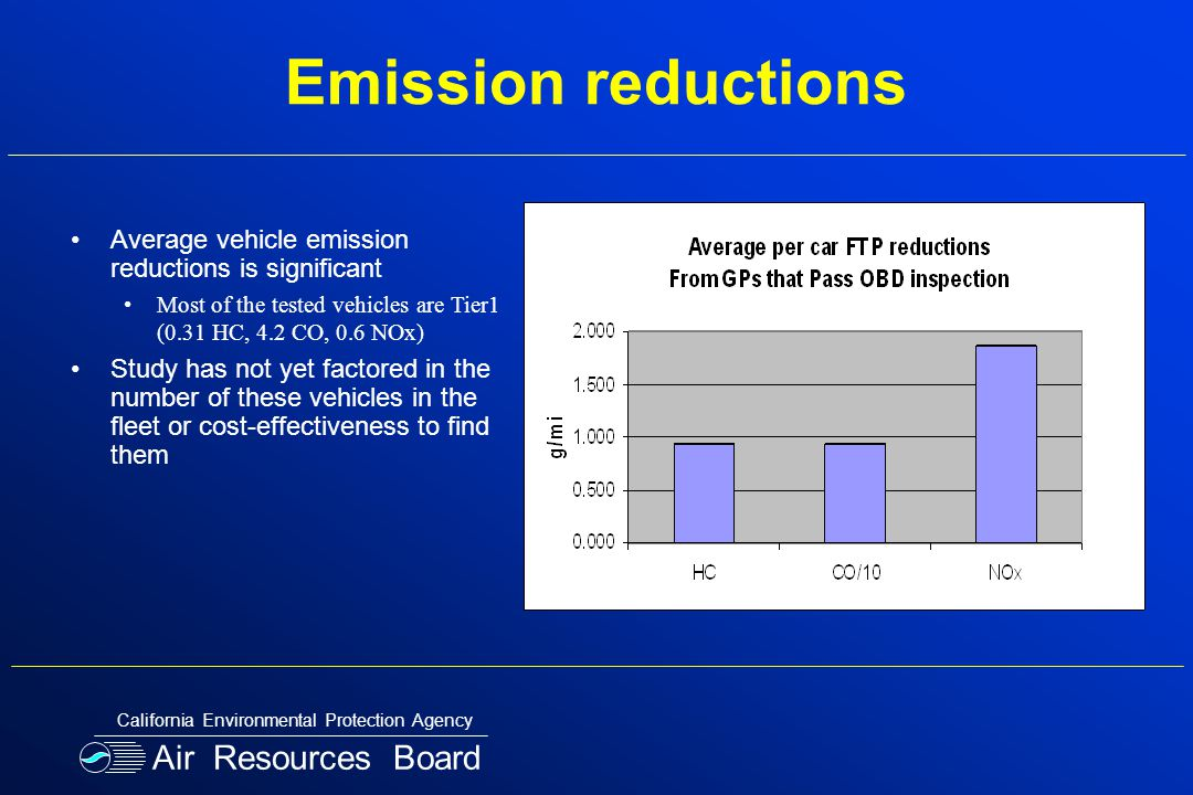 Emission reductions Average vehicle emission reductions is significant Most of the tested vehicles are Tier1 (0.31 HC, 4.2 CO, 0.6 NOx) Study has not yet factored in the number of these vehicles in the fleet or cost-effectiveness to find them Air Resources Board California Environmental Protection Agency