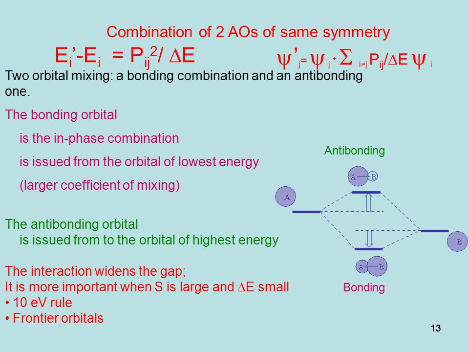13 Combination of 2 AOs of same symmetry Two orbital mixing: a bonding combination and an antibonding one. The bonding orbital is the in-phase combina