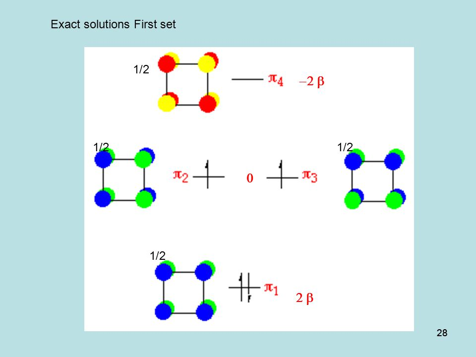 28 Exact solutions First set 1/2   