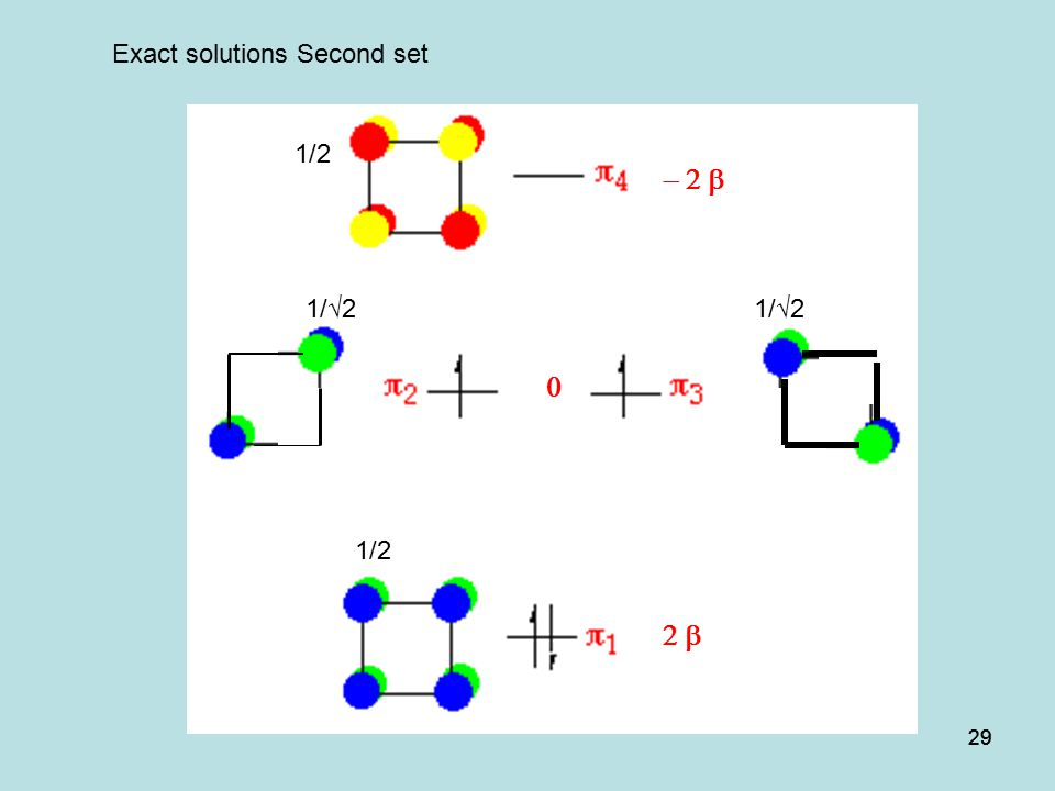 29 Exact solutions Second set 1/2 1/√2   