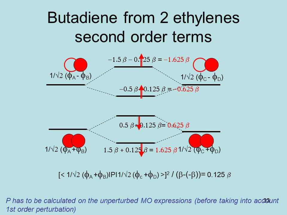 33 Butadiene from 2 ethylenes second order terms 1/√  (  A +  B )1/√  (  C +  D ) 1/√  (  A -  B ) 1/√  (  C -  D )      1/√  (  A +  B )IPI1/√  (  c +  D ) >] 2 / (  -(-  ))= 0.125  P has to be calculated on the unperturbed MO expressions (before taking into account 1st order perturbation)