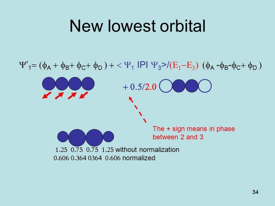 34 New lowest orbital  ' 1  A  B  C  D  1  IPI  3 >/      A  -  B -  C  D   The + sign means in pha