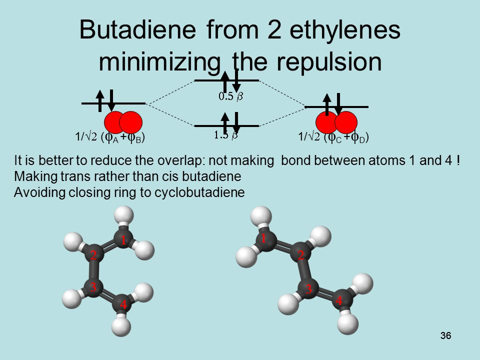 36 Butadiene from 2 ethylenes minimizing the repulsion 1/√  (  A +  B )1/√  (  C +  D )   It is better to reduce the overlap: not making bond between atoms 1 and 4 .