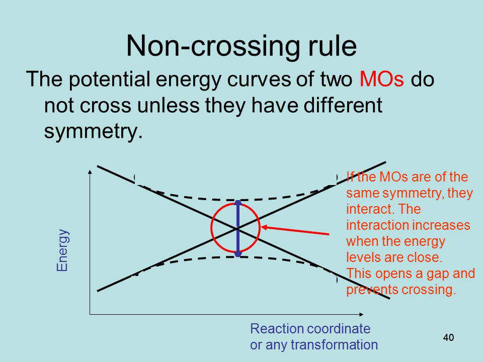 40 Non-crossing rule The potential energy curves of two MOs do not cross unless they have different symmetry. If the MOs are of the same symmetry, the